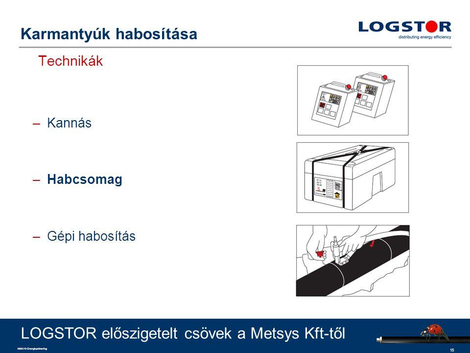 15 090610-Energioptimering Karmantyúk habosítása Technikák LOGSTOR előszigetelt csövek a Metsys Kft-től –Kannás –Habcsomag –Gépi habosítás