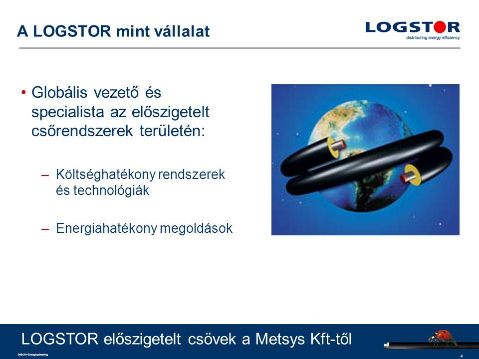 5 090610-Energioptimering Løgstør központ, Dánia 10 gyár Európa szerte 2 gyár Ázsiában 1 gyár EAE (építés alatt) 13 értékesítési egység Értékesítő partner 30 országban 1.400 alkalmazott 170.000 km installált előszigetelt cső A LOGSTOR mint vállalat Termelő és értékesítő egységek LOGSTOR előszigetelt csövek a Metsys Kft-től Gyártó üzem Értékesítő iroda