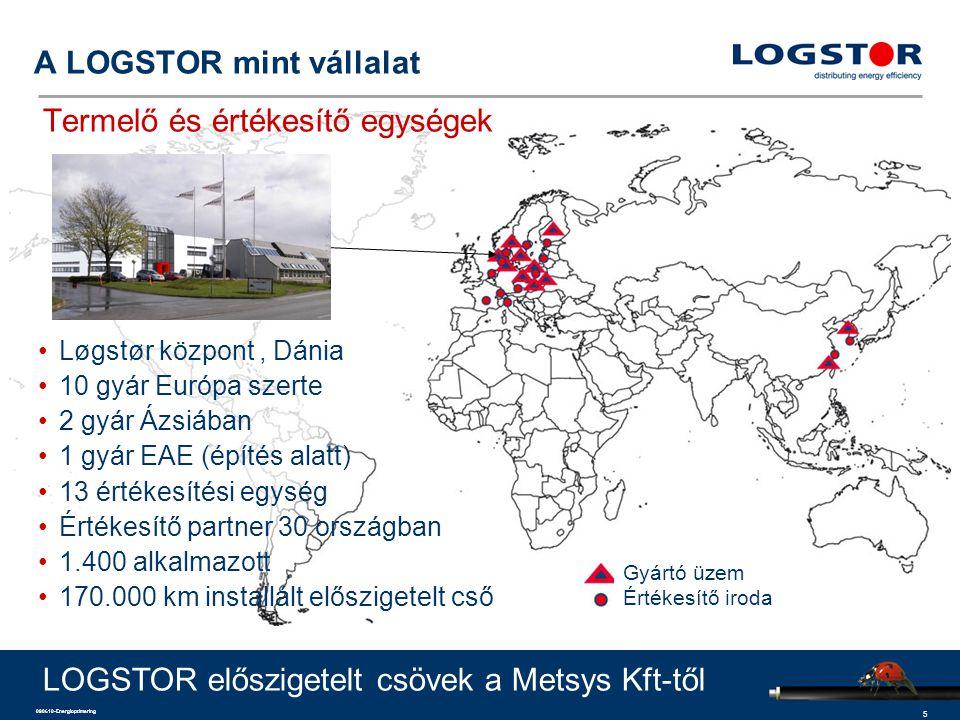 5 090610-Energioptimering Løgstør központ, Dánia 10 gyár Európa szerte 2 gyár Ázsiában 1 gyár EAE (építés alatt) 13 értékesítési egység Értékesítő par