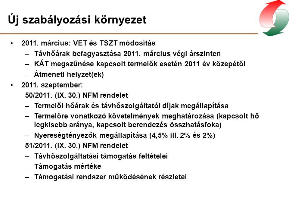 Átmenet – átmenet hátán Kapcsolt bizonyítvány (legkésőbb 2013.