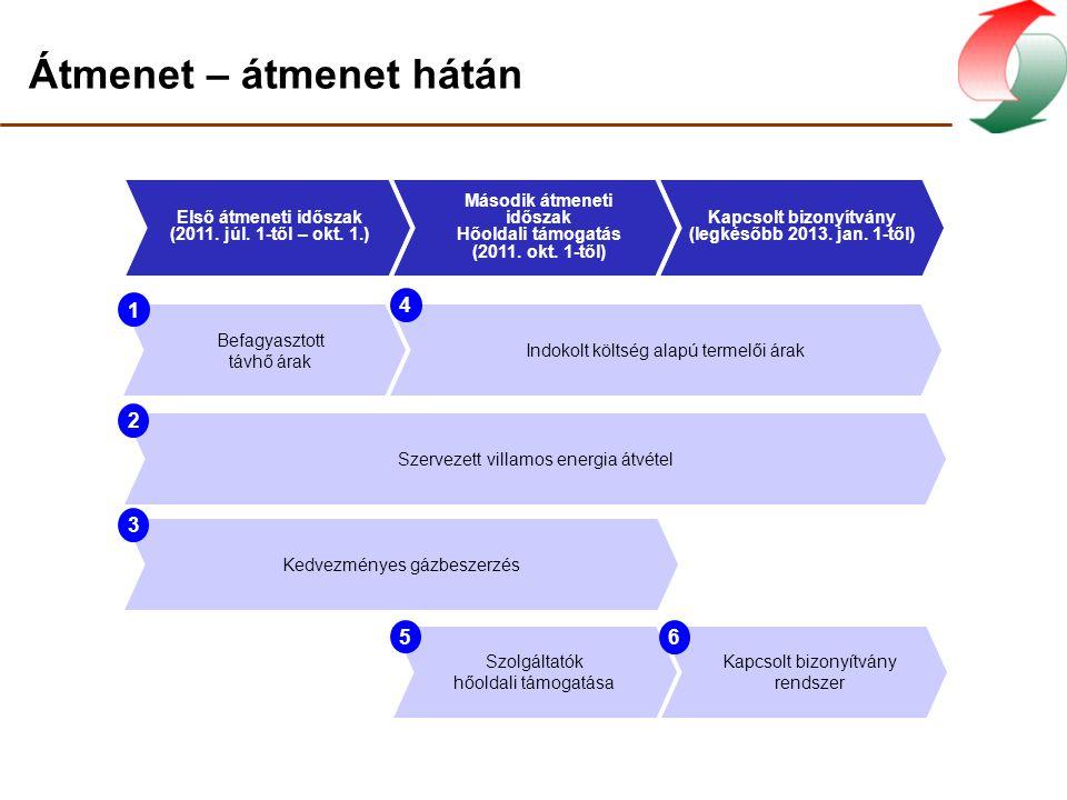 Átmenet – átmenet hátán Kapcsolt bizonyítvány (legkésőbb 2013. jan. 1-től) Második átmeneti időszak Hőoldali támogatás (2011. okt. 1-től) Első átmenet