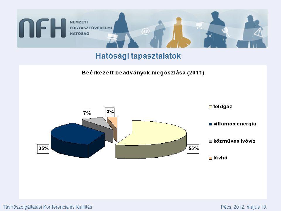 Hatósági tapasztalatok Távhőszolgáltatási Konferencia és KiállításPécs, 2012. május 10.