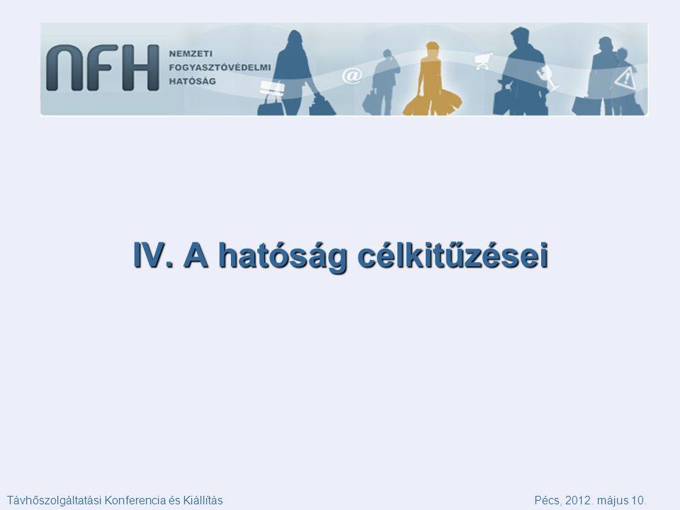 IV. A hatóság célkitűzései Távhőszolgáltatási Konferencia és KiállításPécs, 2012. május 10.