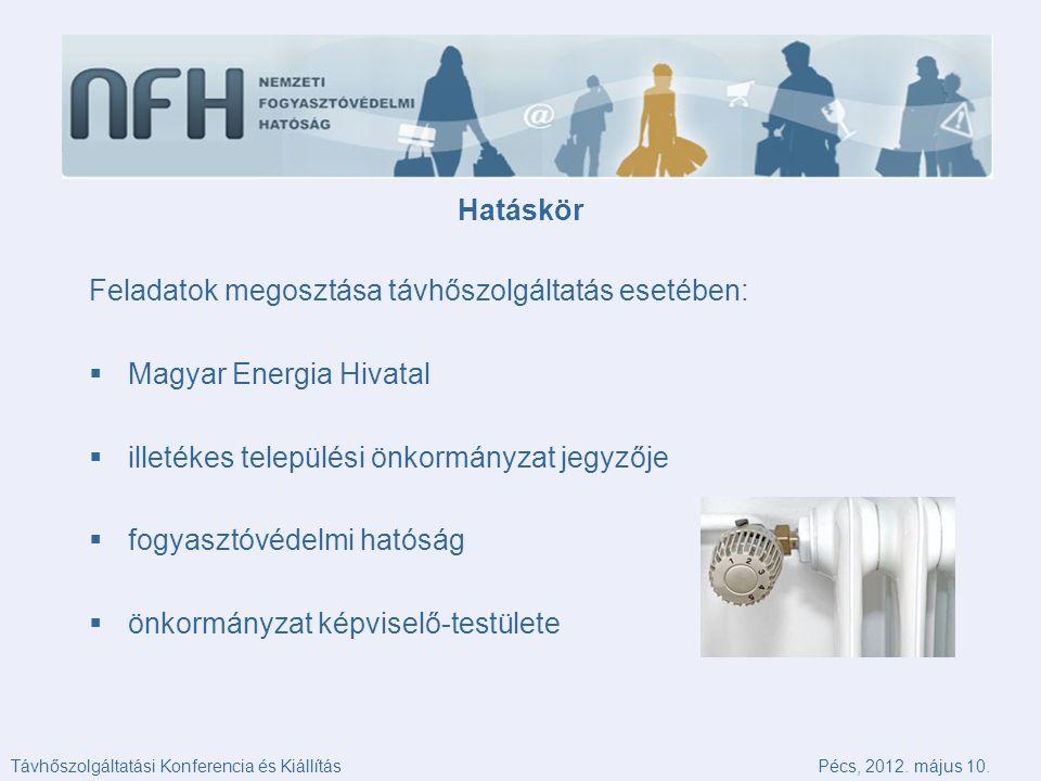 Hatáskör Feladatok megosztása távhőszolgáltatás esetében:  Magyar Energia Hivatal  illetékes települési önkormányzat jegyzője  fogyasztóvédelmi hatóság  önkormányzat képviselő-testülete Távhőszolgáltatási Konferencia és KiállításPécs, 2012.