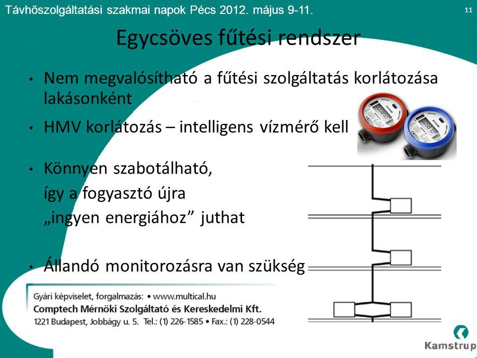 Nem megvalósítható a fűtési szolgáltatás korlátozása lakásonként 11 Egycsöves fűtési rendszer Távhőszolgáltatási szakmai napok Pécs 2012.