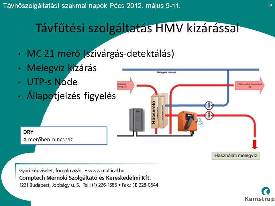 13 Távfűtési szolgáltatás HMV kizárással MC 21 mérő (szivárgás-detektálás) Melegvíz kizárás UTP-s Node Állapotjelzés figyelés DRY A mérőben nincs víz Távhőszolgáltatási szakmai napok Pécs 2012.