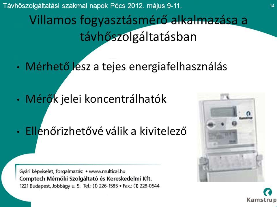 14 Mérhető lesz a tejes energiafelhasználás Mérők jelei koncentrálhatók Ellenőrizhetővé válik a kivitelező Villamos fogyasztásmérő alkalmazása a távhőszolgáltatásban Távhőszolgáltatási szakmai napok Pécs 2012.