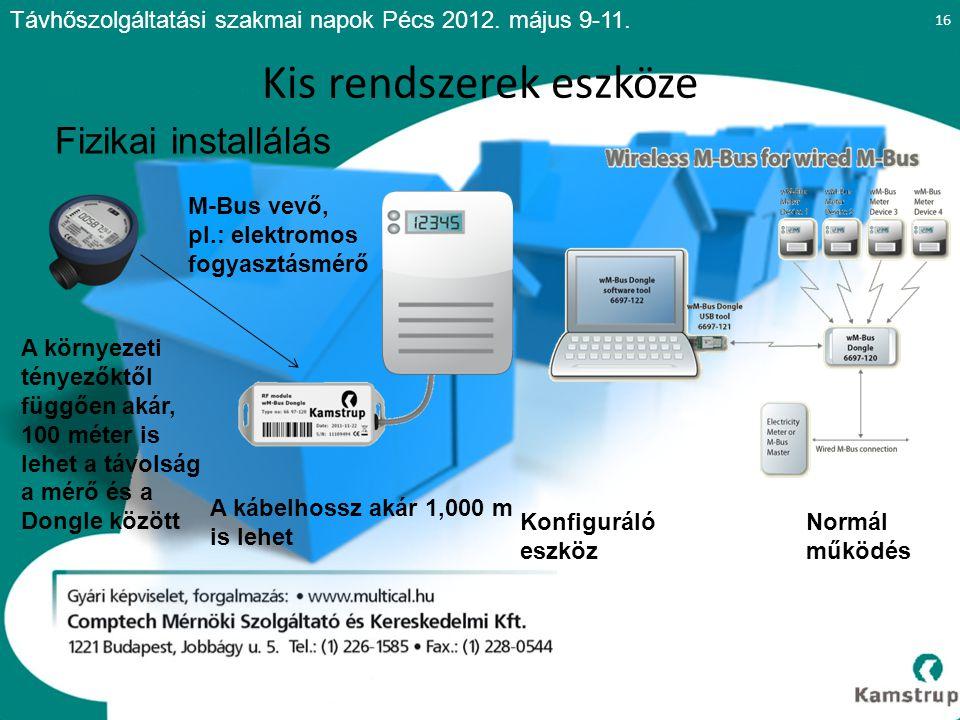 16 Kis rendszerek eszköze Fizikai installálás A környezeti tényezőktől függően akár, 100 méter is lehet a távolság a mérő és a Dongle között M-Bus vevő, pl.: elektromos fogyasztásmérő A kábelhossz akár 1,000 m is lehet Konfiguráló eszköz Normál működés Távhőszolgáltatási szakmai napok Pécs 2012.