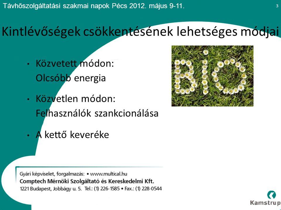 3 Távhőszolgáltatási szakmai napok Pécs 2012. május 9-11.