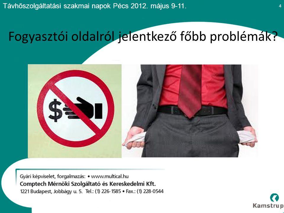 4 Távhőszolgáltatási szakmai napok Pécs 2012. május 9-11.
