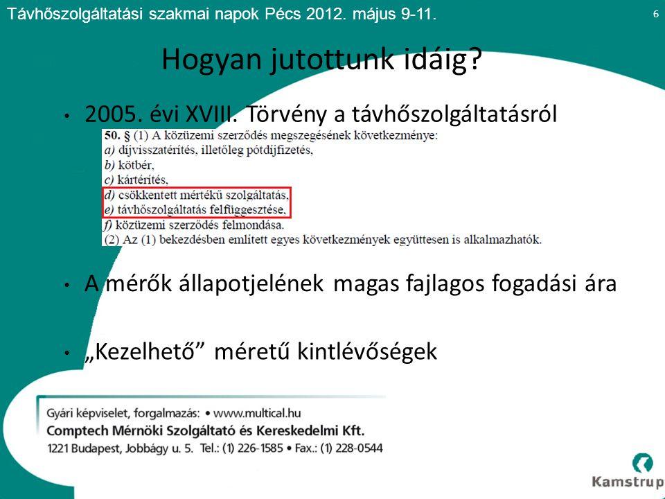 6 Hogyan jutottunk idáig. Távhőszolgáltatási szakmai napok Pécs 2012.