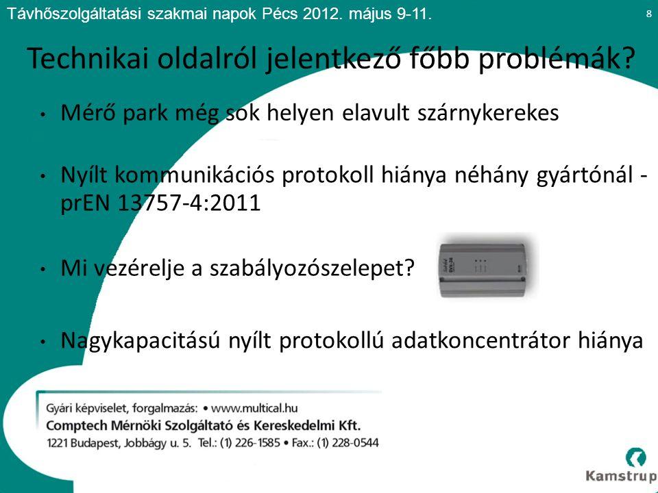 19 Távhőszolgáltatási szakmai napok Pécs 2012.május 9-11.