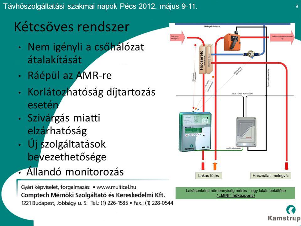 Kétcsöves rendszer 9 Távhőszolgáltatási szakmai napok Pécs 2012.
