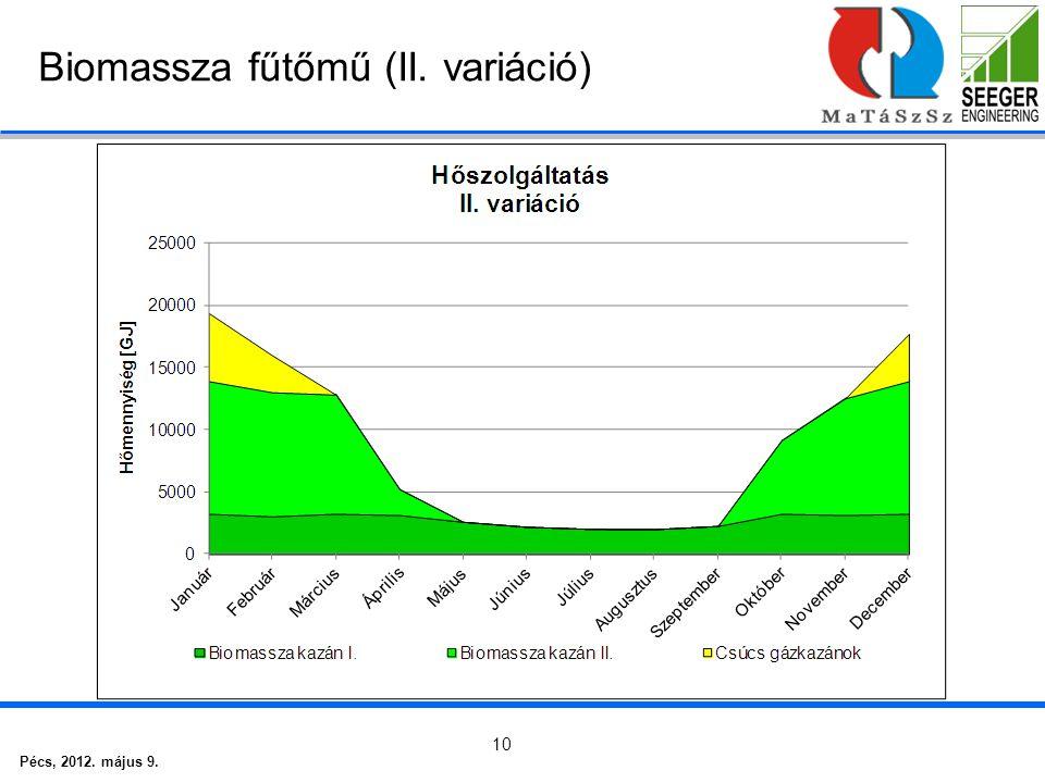 Pécs, 2012. május 9. 10 Biomassza fűtőmű (II. variáció)
