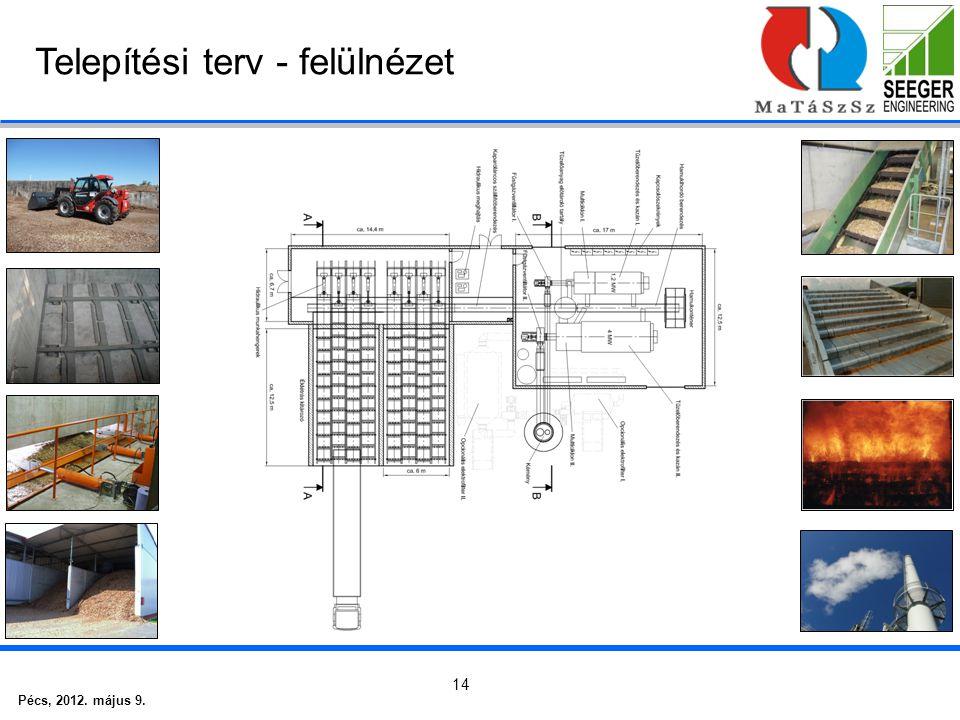 Pécs, 2012. május 9. 14 Telepítési terv - felülnézet