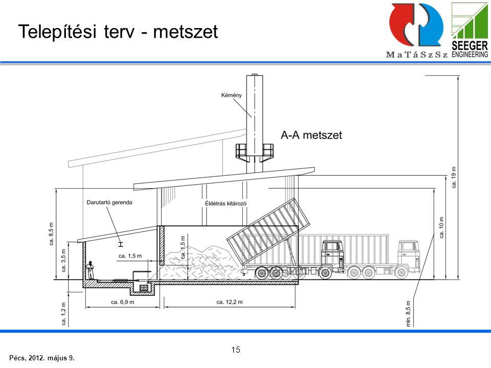 Pécs, 2012. május 9. 15 Telepítési terv - metszet