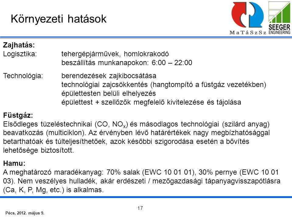 Pécs, 2012. május 9. 17 Környezeti hatások Zajhatás: Logisztika:tehergépjárművek, homlokrakodó beszállítás munkanapokon: 6:00 – 22:00 Technológia:bere