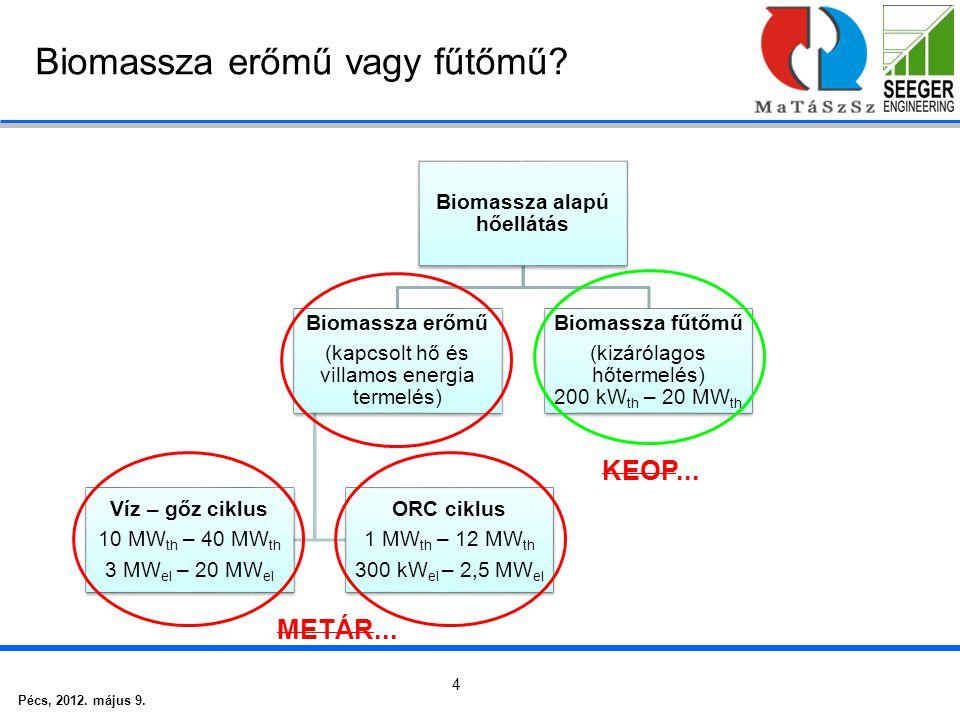 Pécs, 2012. május 9. 4 Biomassza erőmű vagy fűtőmű.