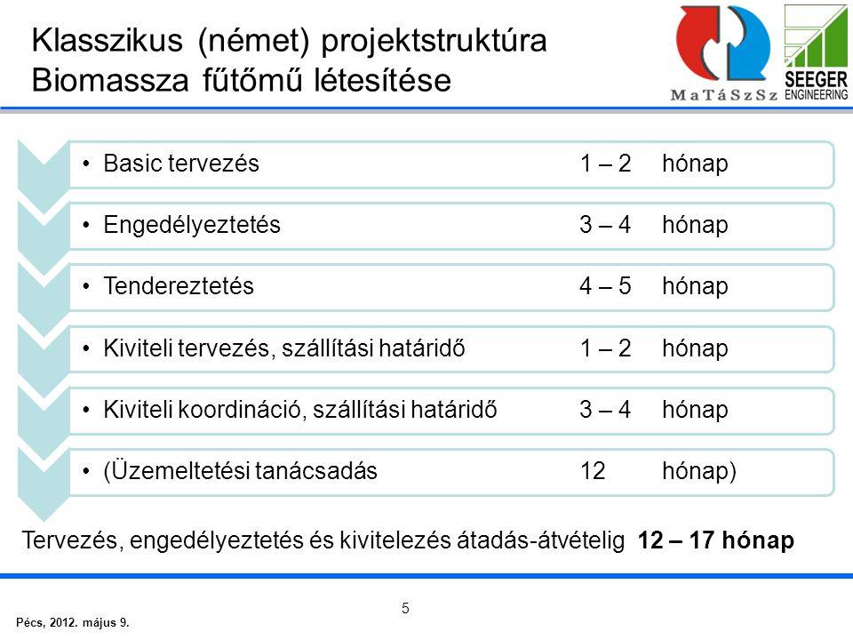 Pécs, 2012. május 9. 5 Klasszikus (német) projektstruktúra Biomassza fűtőmű létesítése Basic tervezés1 – 2hónapEngedélyeztetés3 – 4hónapTendereztetés4