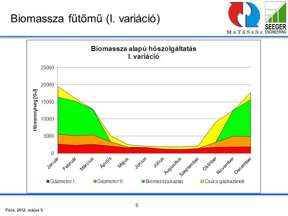 Pécs, 2012. május 9. 8 Biomassza fűtőmű (I. variáció)