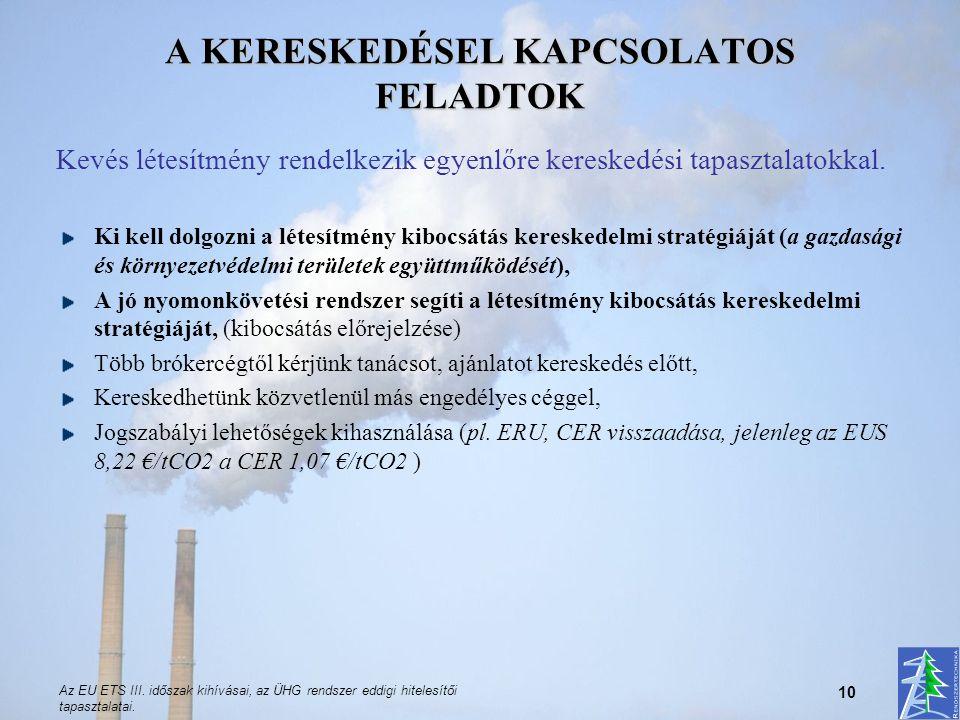 Az EU ETS III. időszak kihívásai, az ÜHG rendszer eddigi hitelesítői tapasztalatai. 10 A KERESKEDÉSEL KAPCSOLATOS FELADTOK Ki kell dolgozni a létesítm