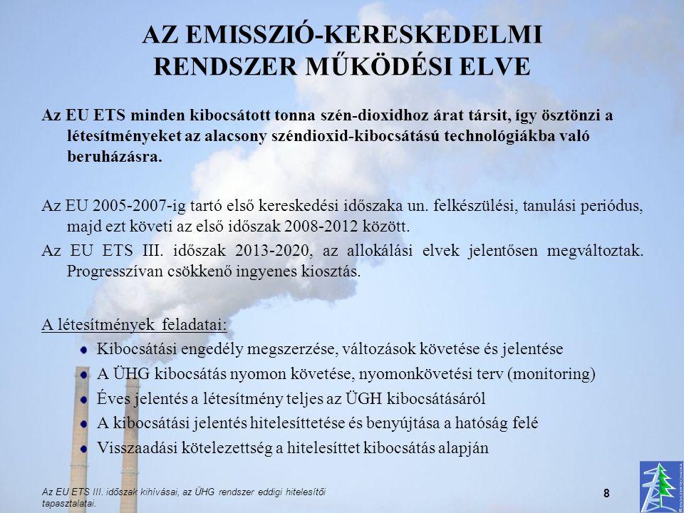 Az EU ETS III. időszak kihívásai, az ÜHG rendszer eddigi hitelesítői tapasztalatai. 8 AZ EMISSZIÓ-KERESKEDELMI RENDSZER MŰKÖDÉSI ELVE Az EU ETS minden