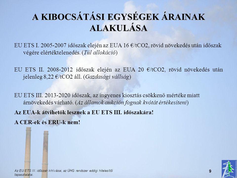 Az EU ETS III. időszak kihívásai, az ÜHG rendszer eddigi hitelesítői tapasztalatai. 9 A KIBOCSÁTÁSI EGYSÉGEK ÁRAINAK ALAKULÁSA EU ETS I. 2005-2007 idő