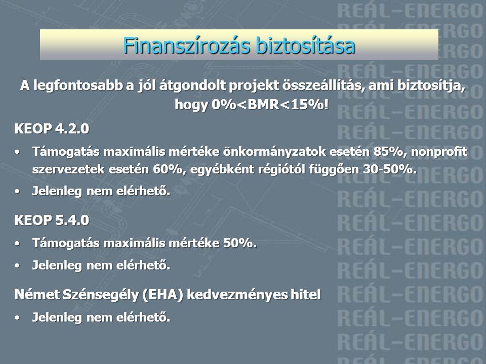 Finanszírozás biztosítása A legfontosabb a jól átgondolt projekt összeállítás, ami biztosítja, hogy 0%<BMR<15%! KEOP 4.2.0 Támogatás maximális mértéke