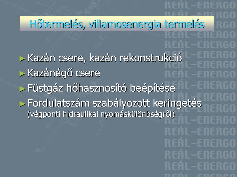 Hőtermelés, villamosenergia termelés ► Kazán csere, kazán rekonstrukció ► Kazánégő csere ► Füstgáz hőhasznosító beépítése ► Fordulatszám szabályozott