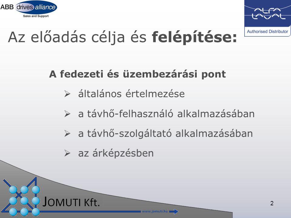 2 Az előadás célja és felépítése: A fedezeti és üzembezárási pont  általános értelmezése  a távhő-felhasználó alkalmazásában  a távhő-szolgáltató alkalmazásában  az árképzésben