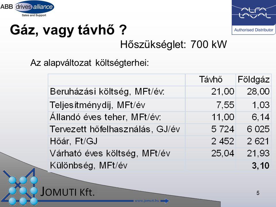 5 Gáz, vagy távhő ? Hőszükséglet: 700 kW Az alapváltozat költségterhei:
