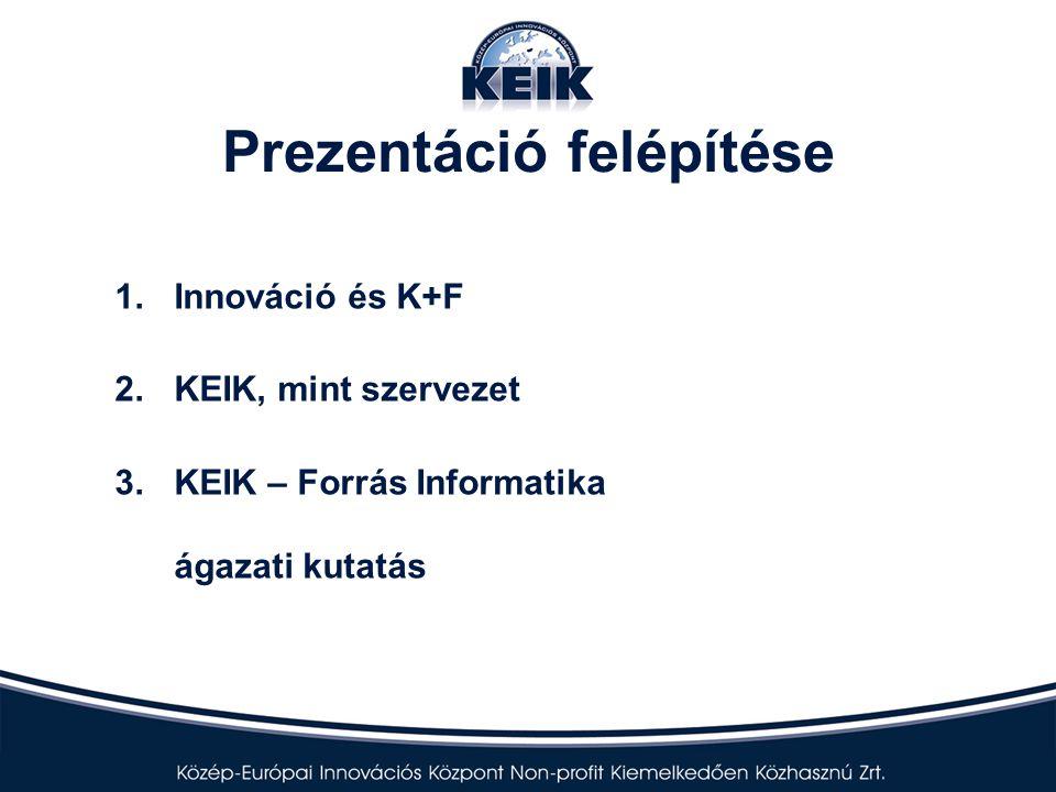 Innovációs Járulék Kutatási és Technológiai Innovációs Alapról szóló 2003.