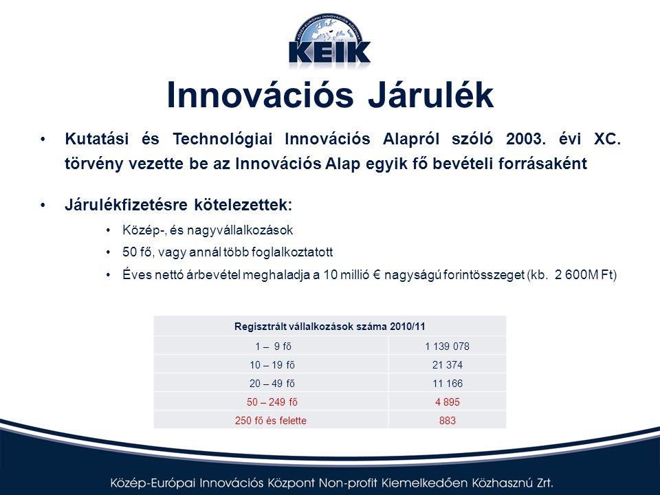 Innovációs Járulék Az innovációs járulék éves bruttó összegéből levonható: Saját tevékenységi körében végzett kutatásfejlesztési tevékenység közvetlen költsége Költségvetési gazdálkodási rendszerben működő szervezettől megrendelt kutatási- fejlesztési tevékenység költsége (pl.