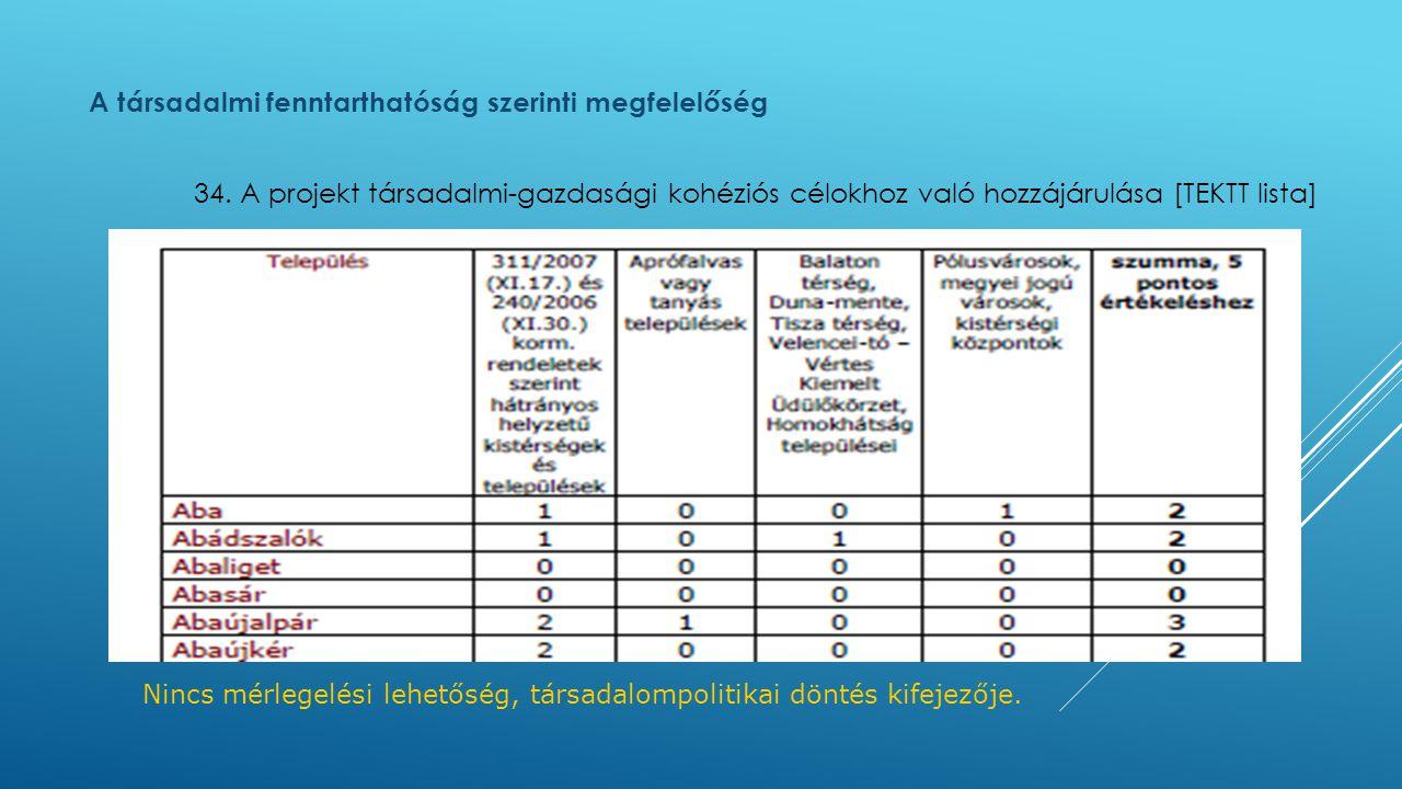 A társadalmi fenntarthatóság szerinti megfelelőség 34. A projekt társadalmi-gazdasági kohéziós célokhoz való hozzájárulása [TEKTT lista] Nincs mérlege