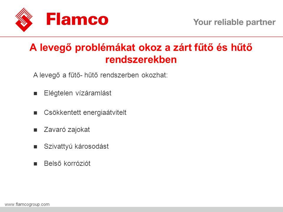 Flamco Group www.flamcogroup.com A levegő problémákat okoz a zárt fűtő és hűtő rendszerekben A levegő a fűtő- hűtő rendszerben okozhat: Elégtelen vízáramlást Csökkentett energiaátvitelt Zavaró zajokat Szivattyú károsodást Belső korróziót