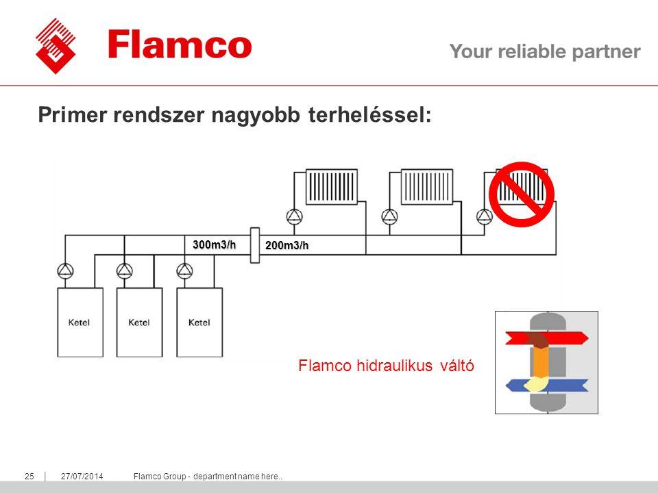 || Flamco Group 2527/07/2014Flamco Group - department name here.. Primer rendszer nagyobb terheléssel: 300m3/h 200m3/h Flamco hidraulikus váltó