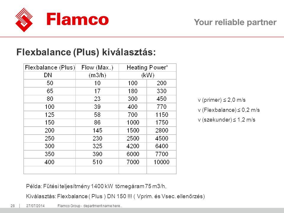 || Flamco Group Flexbalance (Plus) kiválasztás: 2827/07/2014Flamco Group - department name here.. Példa: Fűtési teljesítmény 1400 kW tömegáram 75 m3/h