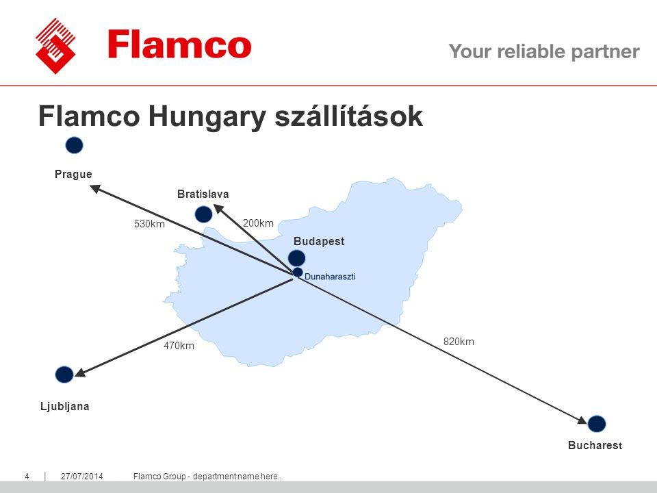 Flamco Group www.flamcogroup.com Flamco Csoport