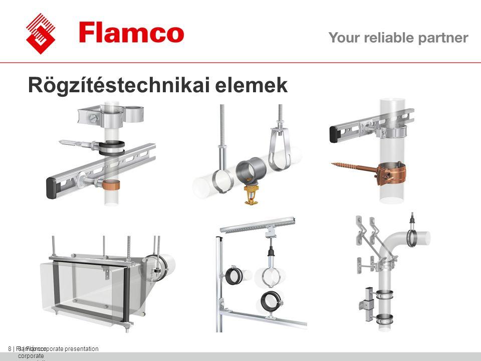 Flamco Group www.flamcogroup.com Delfti egyetem vizsgálata: A Flamcovent választja ki a legkisebb buborékokat