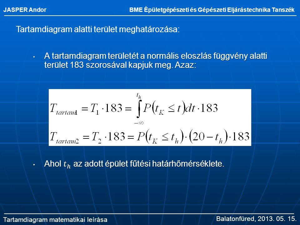 JASPER Andor BME Épületgépészeti és Gépészeti Eljárástechnika Tanszék Tartamdiagram matematikai leírása Tartamdiagram alatti terület meghatározása: Ba