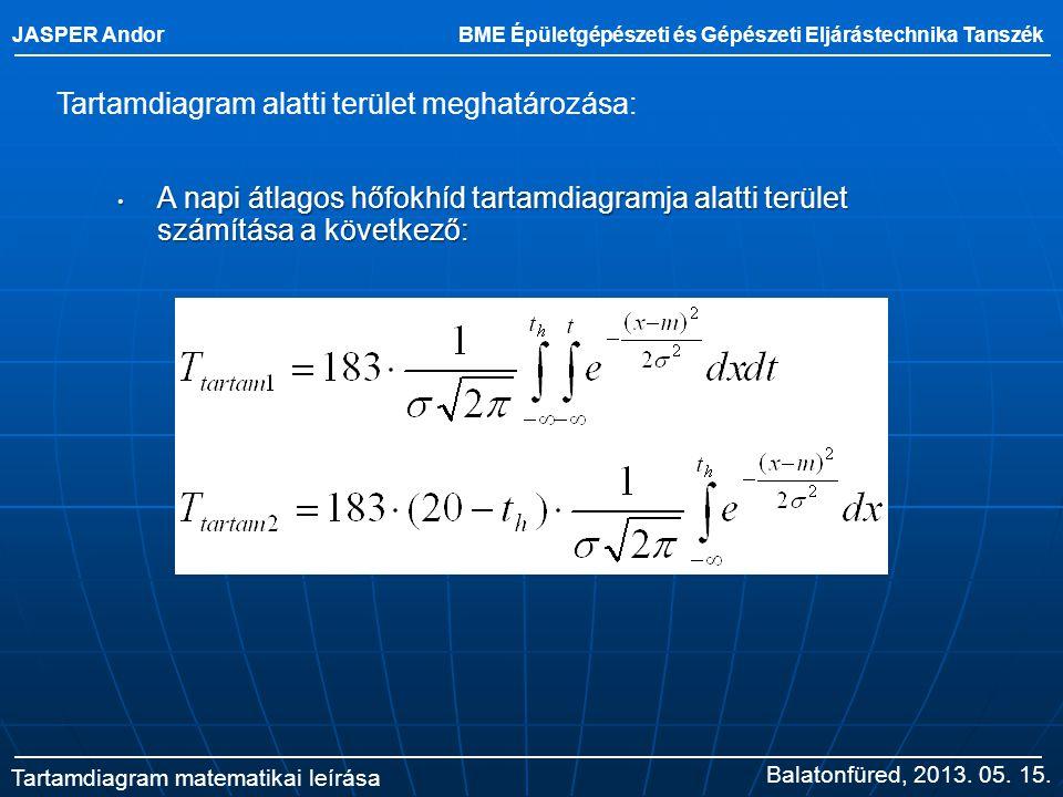 JASPER Andor BME Épületgépészeti és Gépészeti Eljárástechnika Tanszék Tartamdiagram matematikai leírása Tartamdiagram alatti terület meghatározása: A