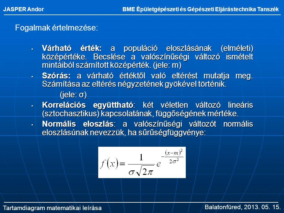 JASPER Andor BME Épületgépészeti és Gépészeti Eljárástechnika Tanszék Tartamdiagram matematikai leírása Fogalmak értelmezése: Várható érték: a populác