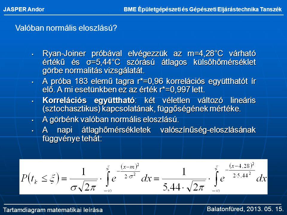 JASPER Andor BME Épületgépészeti és Gépészeti Eljárástechnika Tanszék Tartamdiagram matematikai leírása Valóban normális eloszlású? Ryan-Joiner próbáv
