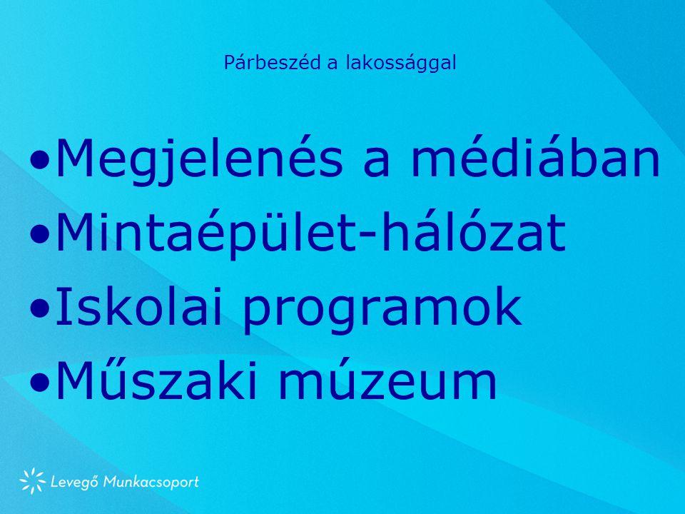 Párbeszéd a lakossággal Megjelenés a médiában Mintaépület-hálózat Iskolai programok Műszaki múzeum