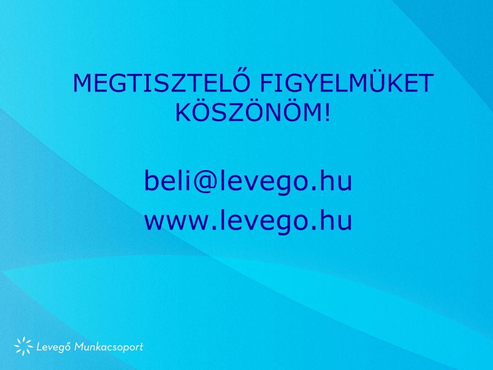 MEGTISZTELŐ FIGYELMÜKET KÖSZÖNÖM! beli@levego.hu www.levego.hu