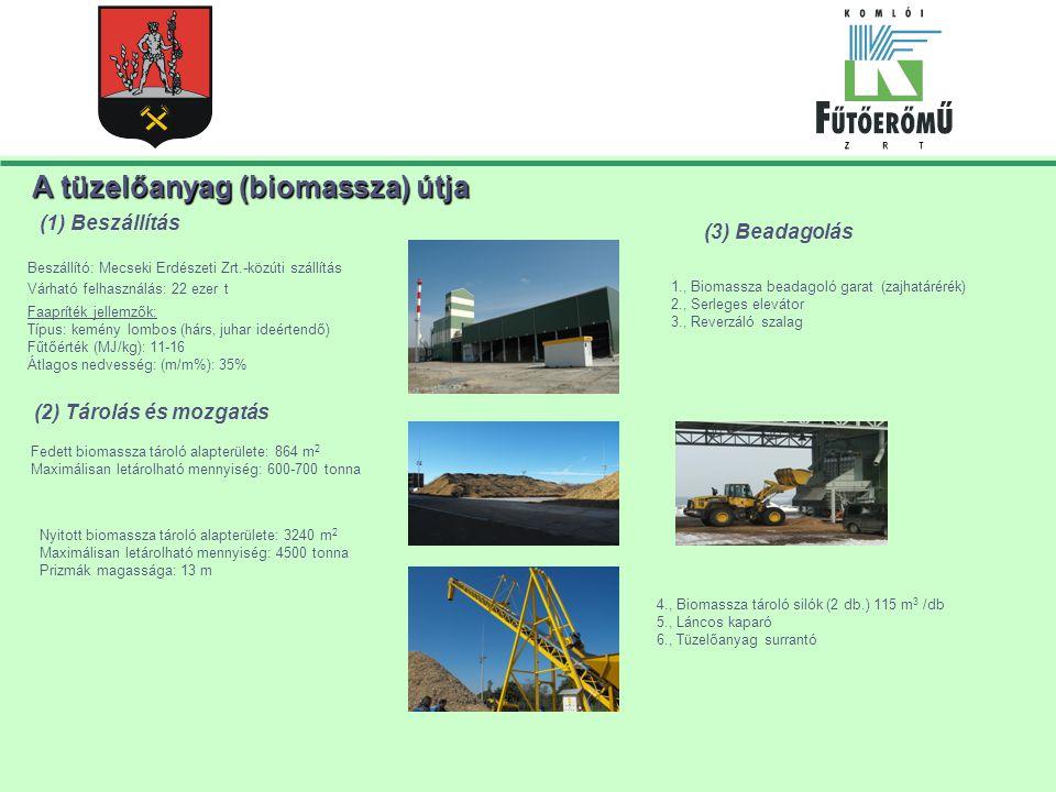A tüzelőanyag (biomassza) útja A tüzelőanyag (biomassza) útja Beszállító: Mecseki Erdészeti Zrt.-közúti szállítás Várható felhasználás: 22 ezer t Faapríték jellemzők: Típus: kemény lombos (hárs, juhar ideértendő) Fűtőérték (MJ/kg): 11-16 Átlagos nedvesség: (m/m%): 35% (1) Beszállítás (3) Beadagolás Fedett biomassza tároló alapterülete: 864 m 2 Maximálisan letárolható mennyiség: 600-700 tonna Nyitott biomassza tároló alapterülete: 3240 m 2 Maximálisan letárolható mennyiség: 4500 tonna Prizmák magassága: 13 m 1., Biomassza beadagoló garat (zajhatárérék) 2., Serleges elevátor 3., Reverzáló szalag 4., Biomassza tároló silók (2 db.) 115 m 3 /db 5., Láncos kaparó 6., Tüzelőanyag surrantó (2) Tárolás és mozgatás