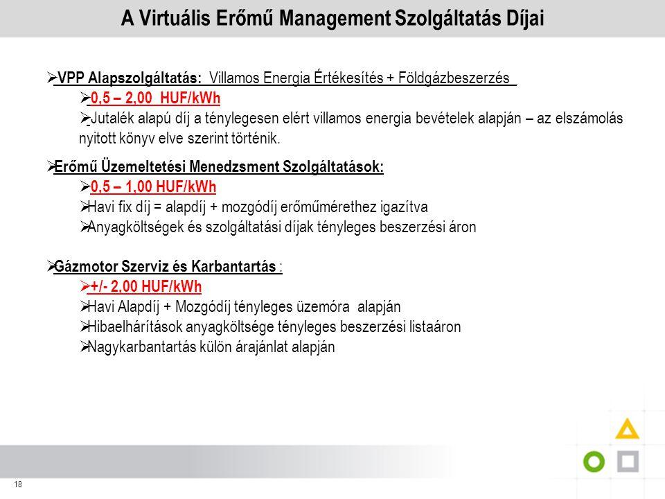 18 A Virtuális Erőmű Management Szolgáltatás Díjai  VPP Alapszolgáltatás: Villamos Energia Értékesítés + Földgázbeszerzés_  0,5 – 2,00 HUF/kWh  Jut