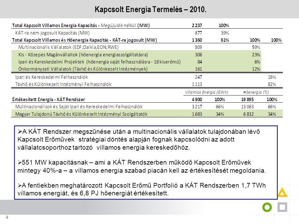9 Kapcsolt Energia Termelés – 2010.  A KÁT Rendszer megszűnése után a multinacionális vállalatok tulajdonában lévő Kapcsolt Erőművek stratégiai dönté