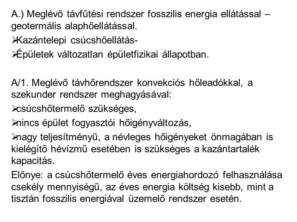 Előnye:  kevés csúcshőigény,  fosszilis energia költségmegtakarítás,  környezetvédelmileg kedvezőbb (zárt rendszerrel).