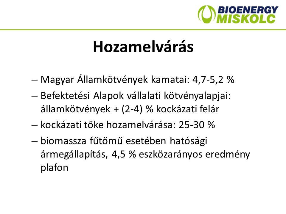 Hozamelvárás – Magyar Államkötvények kamatai: 4,7-5,2 % – Befektetési Alapok vállalati kötvényalapjai: államkötvények + (2-4) % kockázati felár – kock